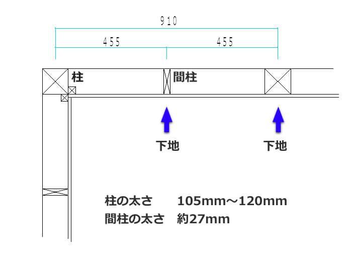 尺モジュールの例