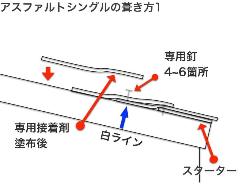 アスファルトシングル施工図1