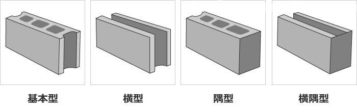 ブロックの種類