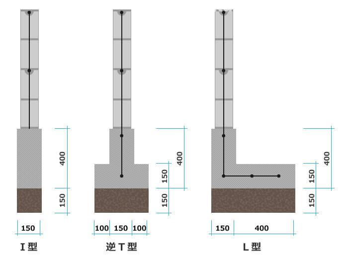 ブロックの断面図
