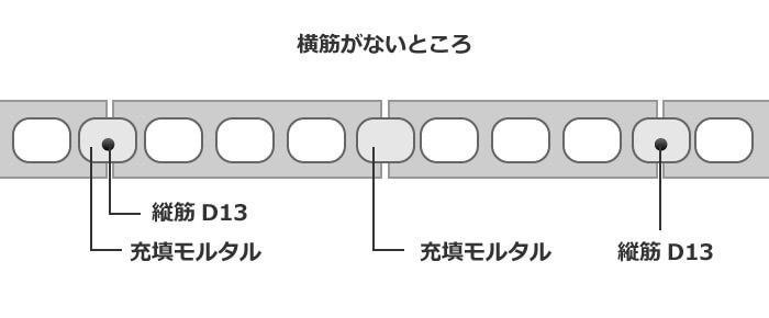 ブロック積み 基本1