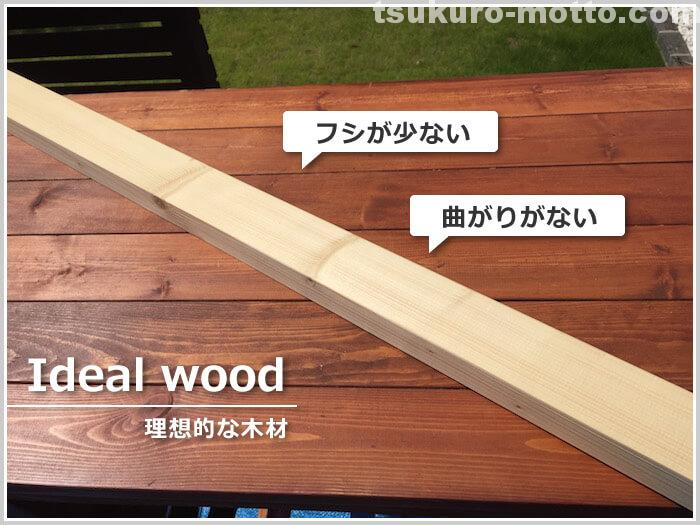 hcwood-tech01