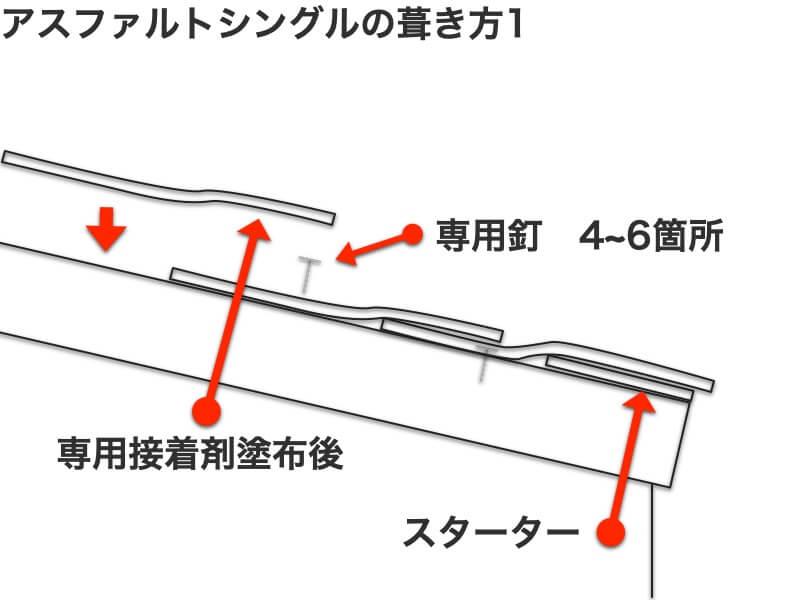 アスファルトシングル葺き方1