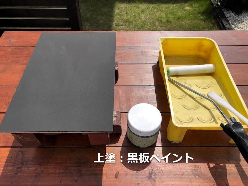 マグネットサインボードDIY  黒板塗装1